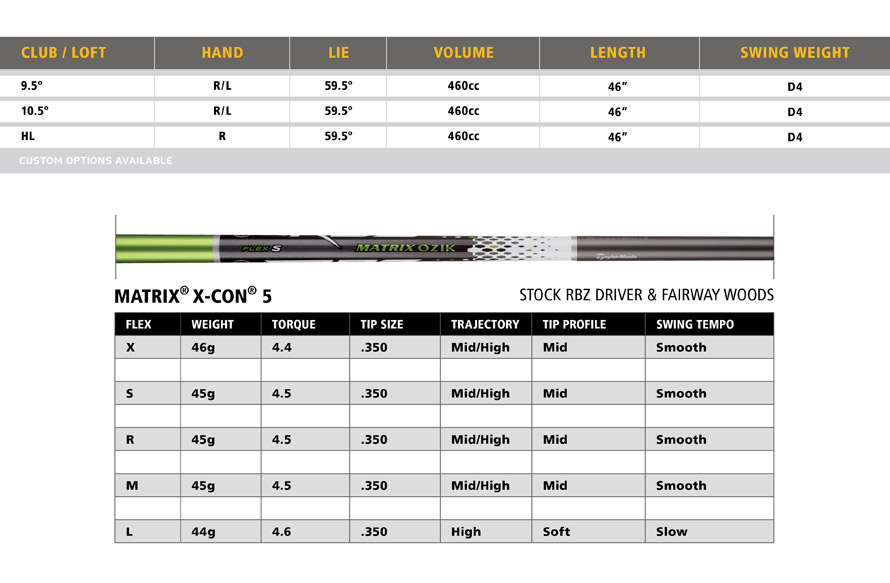 RBZ specifications