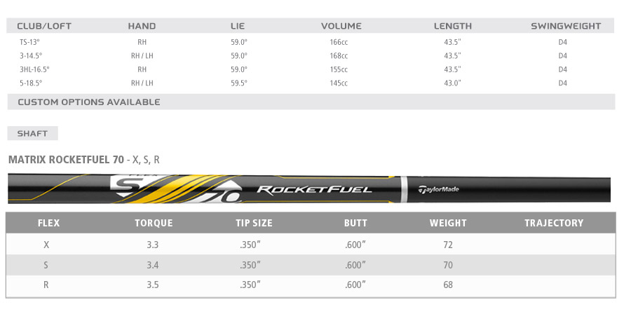 RBZ Fairway Woods specifications